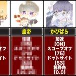 【比較】界隈最強SGメンバーの感度設定【荒野行動】